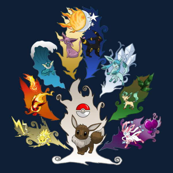 eeveelutionary-tree-v-2